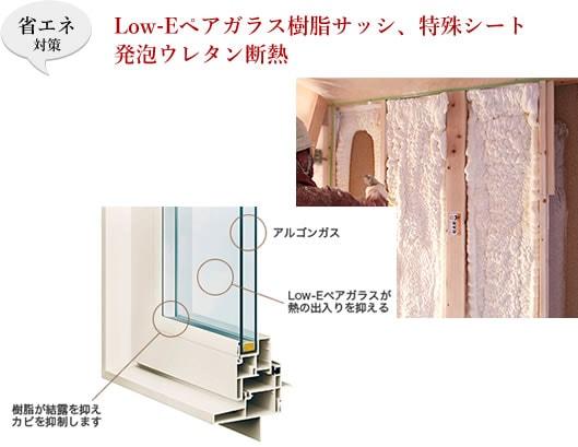 Low-Eペアガラス樹脂サッシ、特殊シート発泡ウレタン断熱
