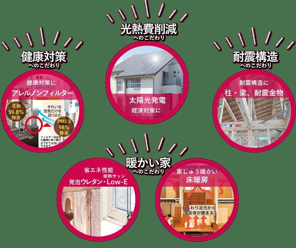光熱費削減,健康対策,耐震構造,暖かい家へのこだわり